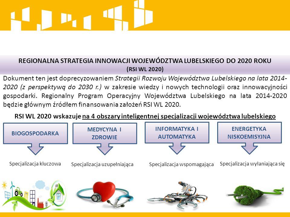 REGIONALNA STRATEGIA INNOWACJI WOJEWÓDZTWA LUBELSKIEGO DO 2020 ROKU (RSI WL 2020) Dokument ten jest doprecyzowaniem Strategii Rozwoju Województwa Lubelskiego na lata 2014- 2020 (z perspektywą do 2030 r.) w zakresie wiedzy i nowych technologii oraz innowacyjności gospodarki.