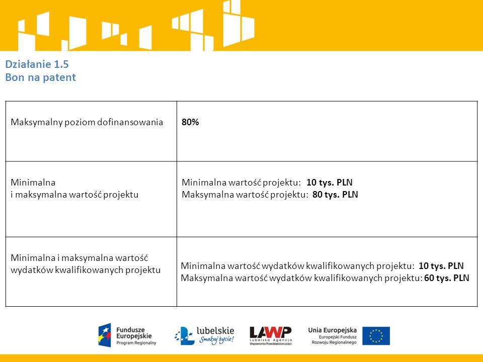 Działanie 1.5 Bon na patent Maksymalny poziom dofinansowania80% Minimalna i maksymalna wartość projektu Minimalna wartość projektu: 10 tys.