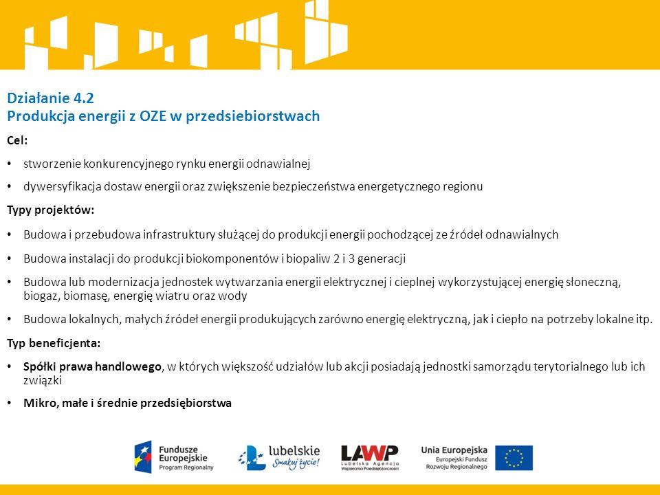 Działanie 4.2 Produkcja energii z OZE w przedsiebiorstwach Cel: stworzenie konkurencyjnego rynku energii odnawialnej dywersyfikacja dostaw energii oraz zwiększenie bezpieczeństwa energetycznego regionu Typy projektów: Budowa i przebudowa infrastruktury służącej do produkcji energii pochodzącej ze źródeł odnawialnych Budowa instalacji do produkcji biokomponentów i biopaliw 2 i 3 generacji Budowa lub modernizacja jednostek wytwarzania energii elektrycznej i cieplnej wykorzystującej energię słoneczną, biogaz, biomasę, energię wiatru oraz wody Budowa lokalnych, małych źródeł energii produkujących zarówno energię elektryczną, jak i ciepło na potrzeby lokalne itp.