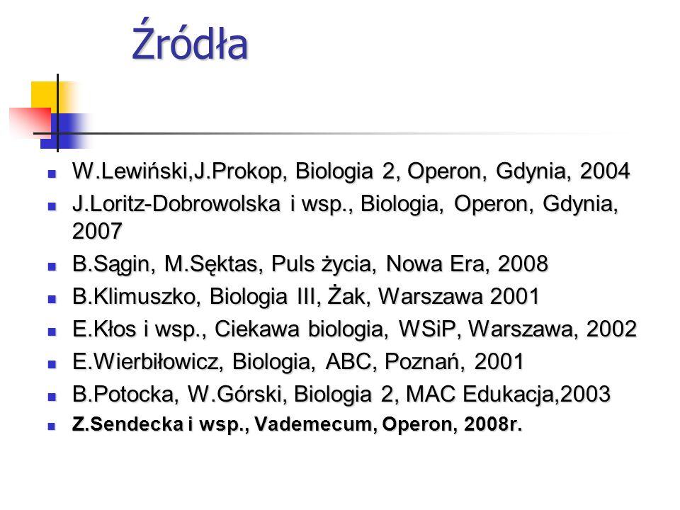 Źródła W.Lewiński,J.Prokop, Biologia 2, Operon, Gdynia, 2004 W.Lewiński,J.Prokop, Biologia 2, Operon, Gdynia, 2004 J.Loritz-Dobrowolska i wsp., Biolog