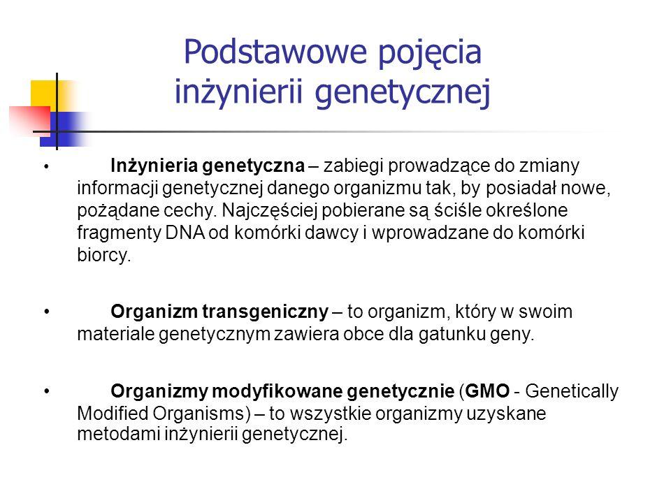 Podstawowe pojęcia inżynierii genetycznej Inżynieria genetyczna – zabiegi prowadzące do zmiany informacji genetycznej danego organizmu tak, by posiada