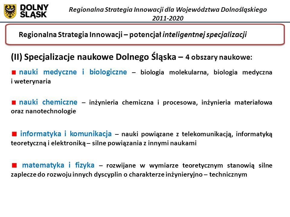 Regionalna Strategia Innowacji – potencjał inteligentnej specjalizacji Regionalna Strategia Innowacji dla Województwa Dolnośląskiego 2011-2020 (II) Specjalizacje naukowe Dolnego Śląska – 4 obszary naukowe: nauki medyczne i biologiczne – biologia molekularna, biologia medyczna i weterynaria nauki chemiczne – inżynieria chemiczna i procesowa, inżynieria materiałowa oraz nanotechnologie informatyka i komunikacja – nauki powiązane z telekomunikacją, informatyką teoretyczną i elektroniką – silne powiązania z innymi naukami matematyka i fizyka – rozwijane w wymiarze teoretycznym stanowią silne zaplecze do rozwoju innych dyscyplin o charakterze inżynieryjno – technicznym
