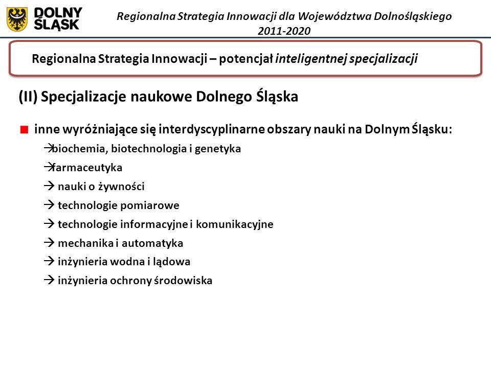 Regionalna Strategia Innowacji – potencjał inteligentnej specjalizacji Regionalna Strategia Innowacji dla Województwa Dolnośląskiego 2011-2020 inne wyróżniające się interdyscyplinarne obszary nauki na Dolnym Śląsku:  biochemia, biotechnologia i genetyka  farmaceutyka  nauki o żywności  technologie pomiarowe  technologie informacyjne i komunikacyjne  mechanika i automatyka  inżynieria wodna i lądowa  inżynieria ochrony środowiska (II) Specjalizacje naukowe Dolnego Śląska