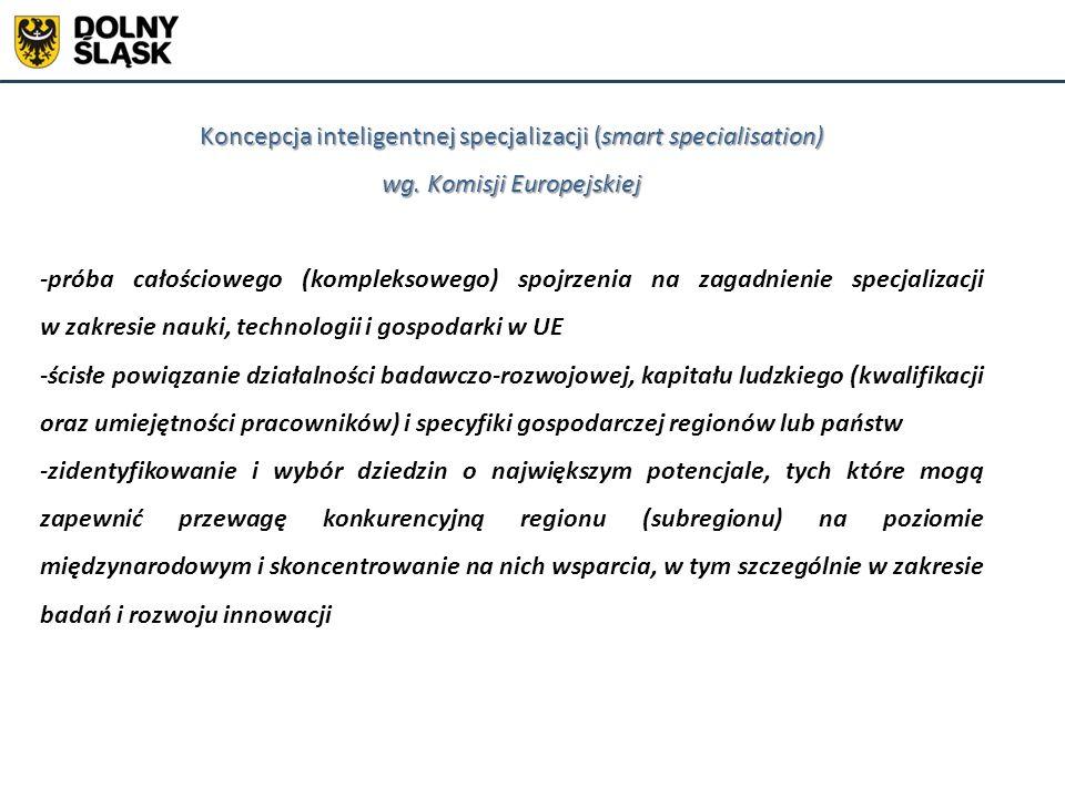 Koncepcja inteligentnej specjalizacji (smart specialisation) wg. Komisji Europejskiej -próba całościowego (kompleksowego) spojrzenia na zagadnienie sp