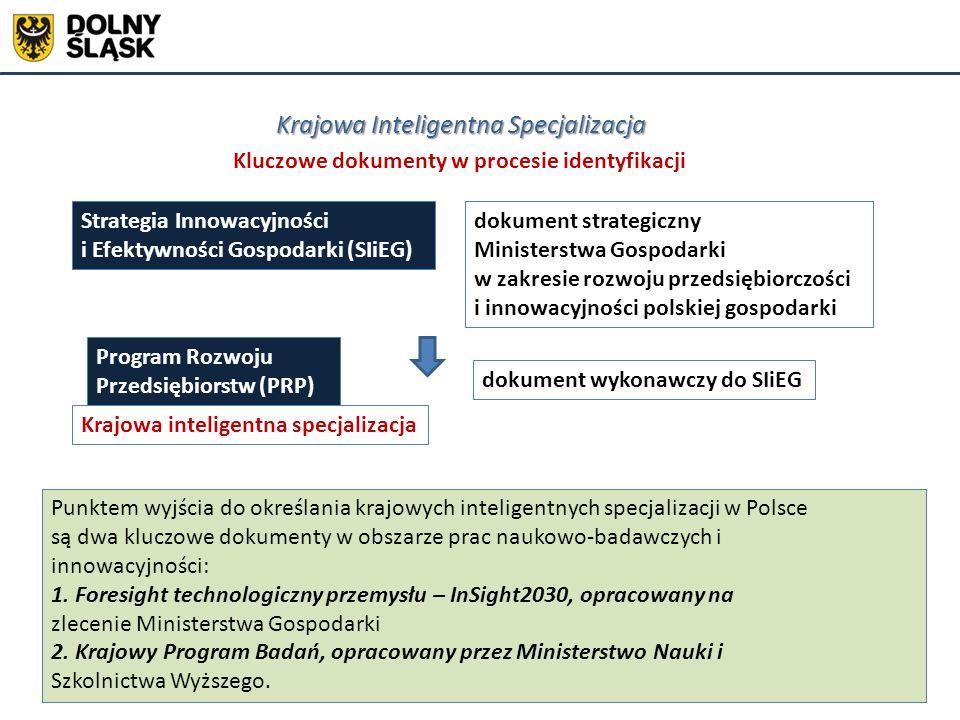 Krajowa Inteligentna Specjalizacja Punktem wyjścia do określania krajowych inteligentnych specjalizacji w Polsce są dwa kluczowe dokumenty w obszarze prac naukowo-badawczych i innowacyjności: 1.
