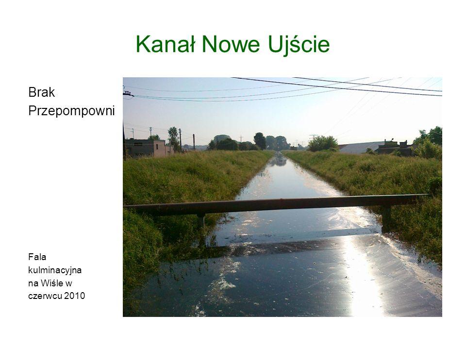 Kanał Nowe Ujście Brak Przepompowni Fala kulminacyjna na Wiśle w czerwcu 2010