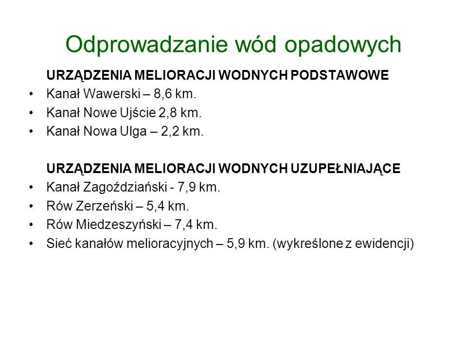 Odprowadzanie wód opadowych URZĄDZENIA MELIORACJI WODNYCH PODSTAWOWE Kanał Wawerski – 8,6 km.