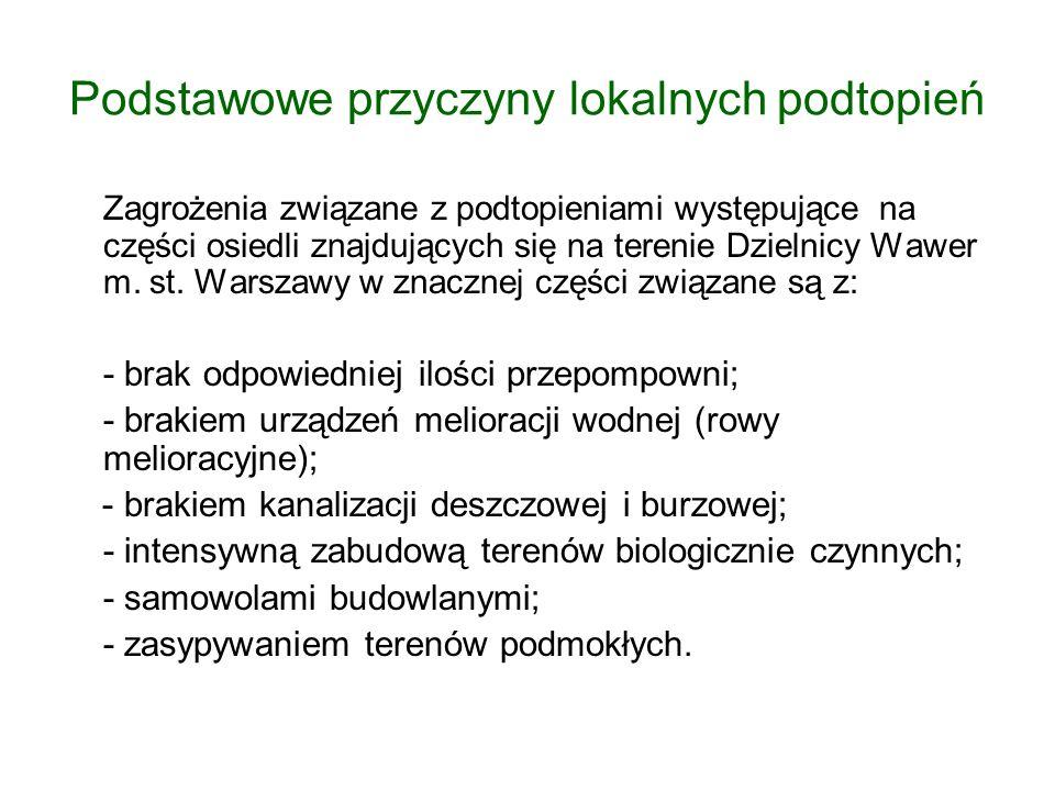 Podstawowe przyczyny lokalnych podtopień Zagrożenia związane z podtopieniami występujące na części osiedli znajdujących się na terenie Dzielnicy Wawer m.