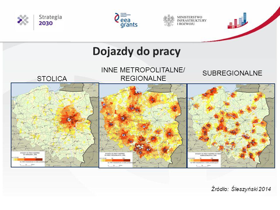 Źródło: Śleszyński 2014 Dojazdy do pracy STOLICA INNE METROPOLITALNE/ REGIONALNE SUBREGIONALNE