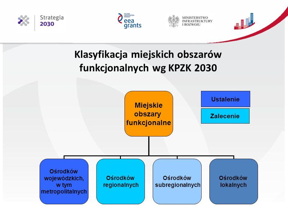 Klasyfikacja miejskich obszarów funkcjonalnych wg KPZK 2030 Ustalenie Miejskie obszary funkcjonalne Ośrodków wojewódzkich, w tym metropolitalnych Ośrodków regionalnych Ośrodków subregionalnych Ośrodków lokalnych Zalecenie