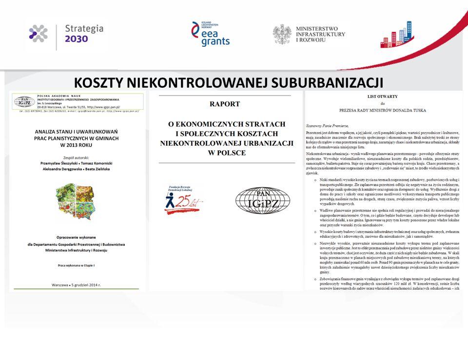 KOSZTY NIEKONTROLOWANEJ SUBURBANIZACJI Dr Adam Kowalewski Jeremi Mordasewicz Prof.