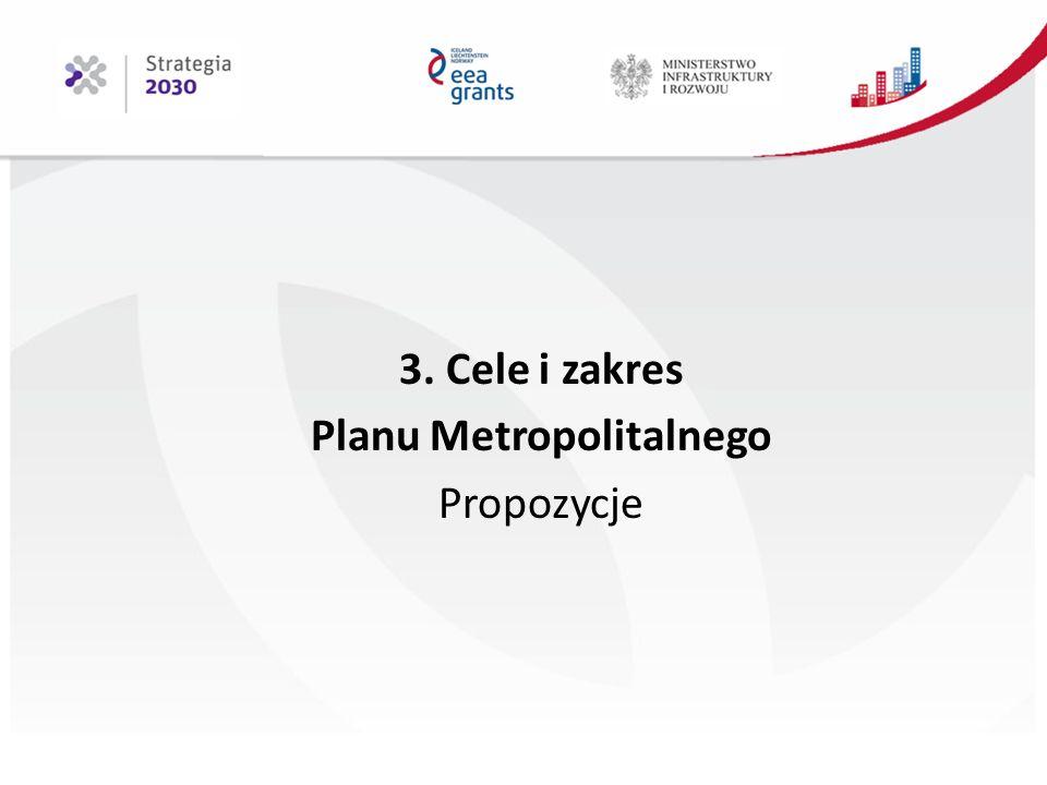 3. Cele i zakres Planu Metropolitalnego Propozycje