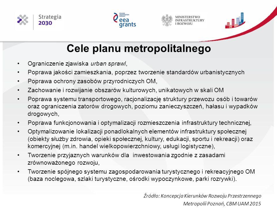 Ograniczenie zjawiska urban sprawl, Poprawa jakości zamieszkania, poprzez tworzenie standardów urbanistycznych Poprawa ochrony zasobów przyrodniczych OM, Zachowanie i rozwijanie obszarów kulturowych, unikatowych w skali OM Poprawa systemu transportowego, racjonalizację struktury przewozu osób i towarów oraz ograniczenia zatorów drogowych, poziomu zanieczyszczeń, hałasu i wypadków drogowych, Poprawa funkcjonowania i optymalizacji rozmieszczenia infrastruktury technicznej, Optymalizowanie lokalizacji ponadlokalnych elementów infrastruktury społecznej (obiekty służby zdrowia, opieki społecznej, kultury, edukacji, sportu i rekreacji) oraz komercyjnej (m.in.