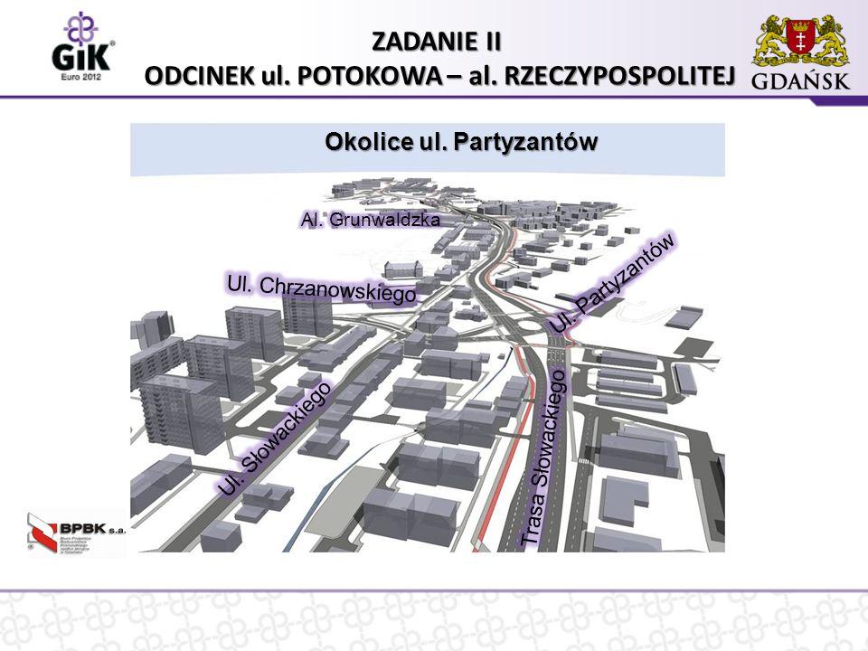 Ul.Słowackiego ZADANIE II ODCINEK ul. POTOKOWA – al.