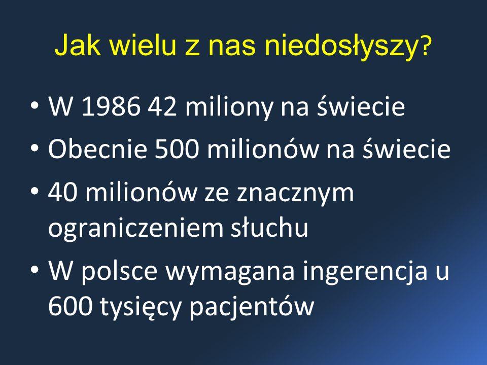 Jak wielu z nas niedosłyszy ? W 1986 42 miliony na świecie Obecnie 500 milionów na świecie 40 milionów ze znacznym ograniczeniem słuchu W polsce wymag