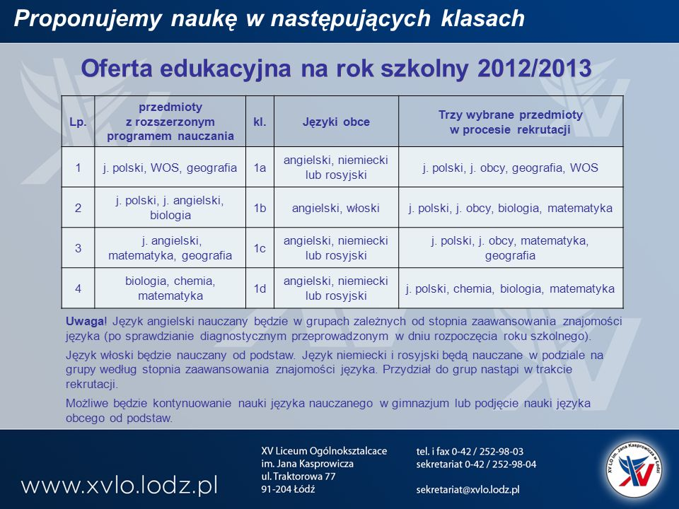 Oferta edukacyjna na rok szkolny 2012/2013 Lp.