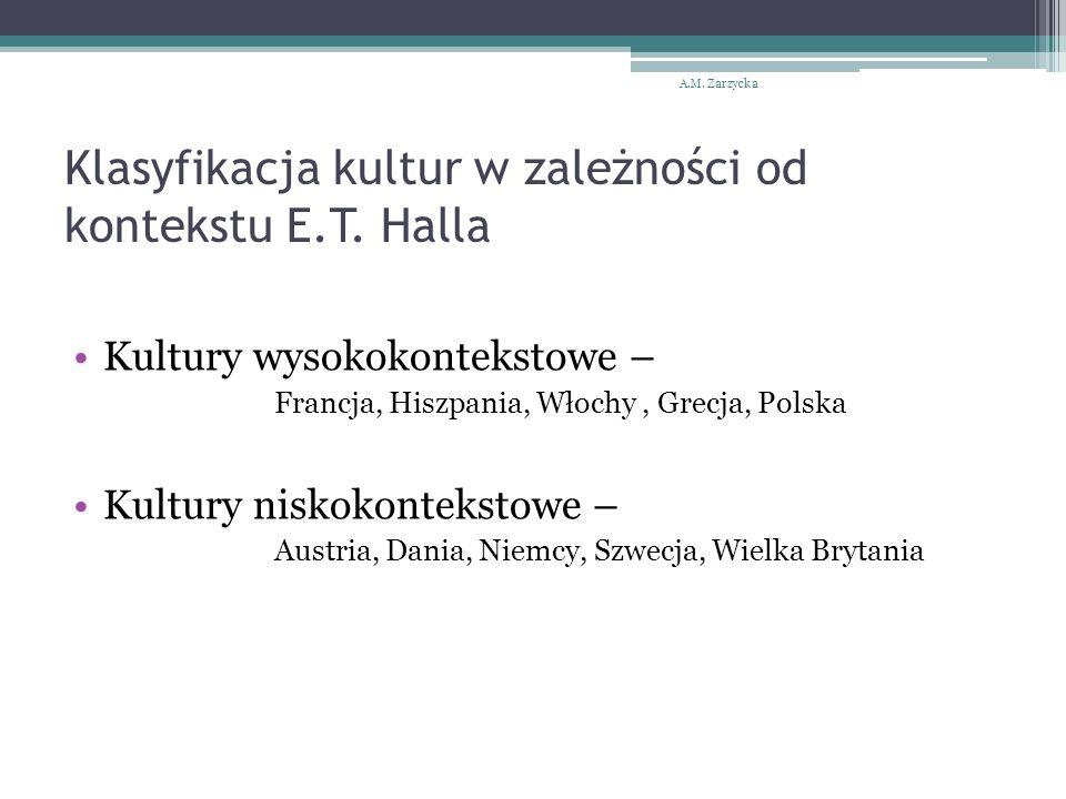 Klasyfikacja kultur w zależności od kontekstu E.T.
