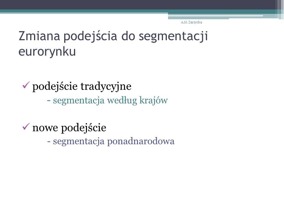Zmiana podejścia do segmentacji eurorynku podejście tradycyjne - segmentacja według krajów nowe podejście - segmentacja ponadnarodowa A.M.