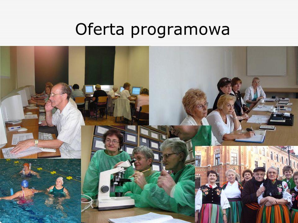 Oferta programowa