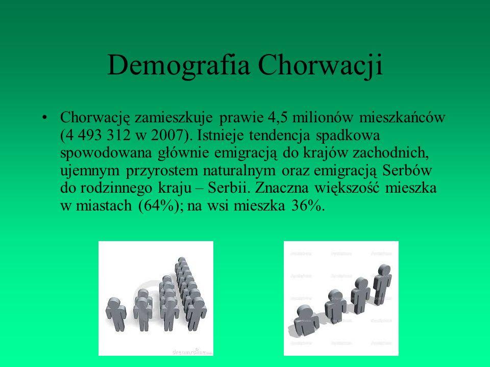 Demografia Chorwacji Chorwację zamieszkuje prawie 4,5 milionów mieszkańców (4 493 312 w 2007). Istnieje tendencja spadkowa spowodowana głównie emigrac