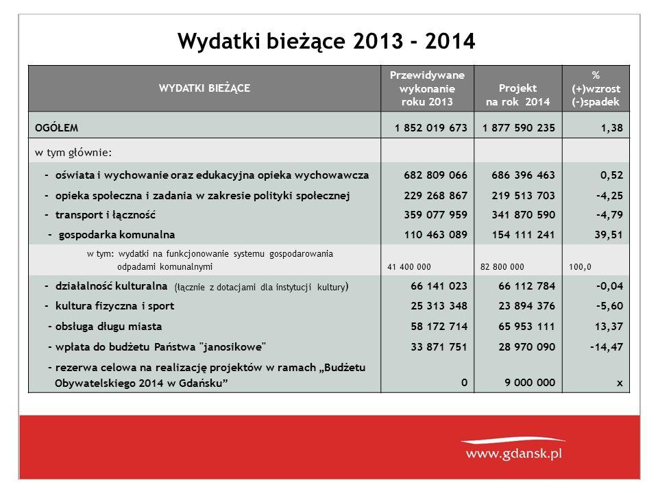 Wydatki bieżące 201 3 - 201 4 WYDATKI BIEŻĄCE Przewidywane wykonanie roku 2013 Projekt na rok 2014 % (+)wzrost (-)spadek OGÓŁEM1 852 019 6731 877 590