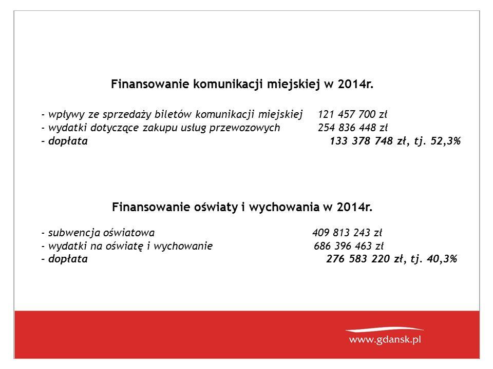 Finansowanie komunikacji miejskiej w 2014r. - wpływy ze sprzedaży biletów komunikacji miejskiej 121 457 700 zł - wydatki dotyczące zakupu usług przewo