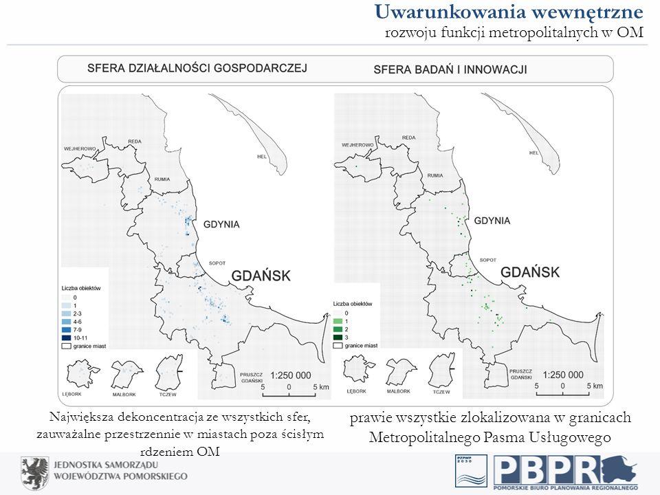 Uwarunkowania wewnętrzne rozwoju funkcji metropolitalnych w OM