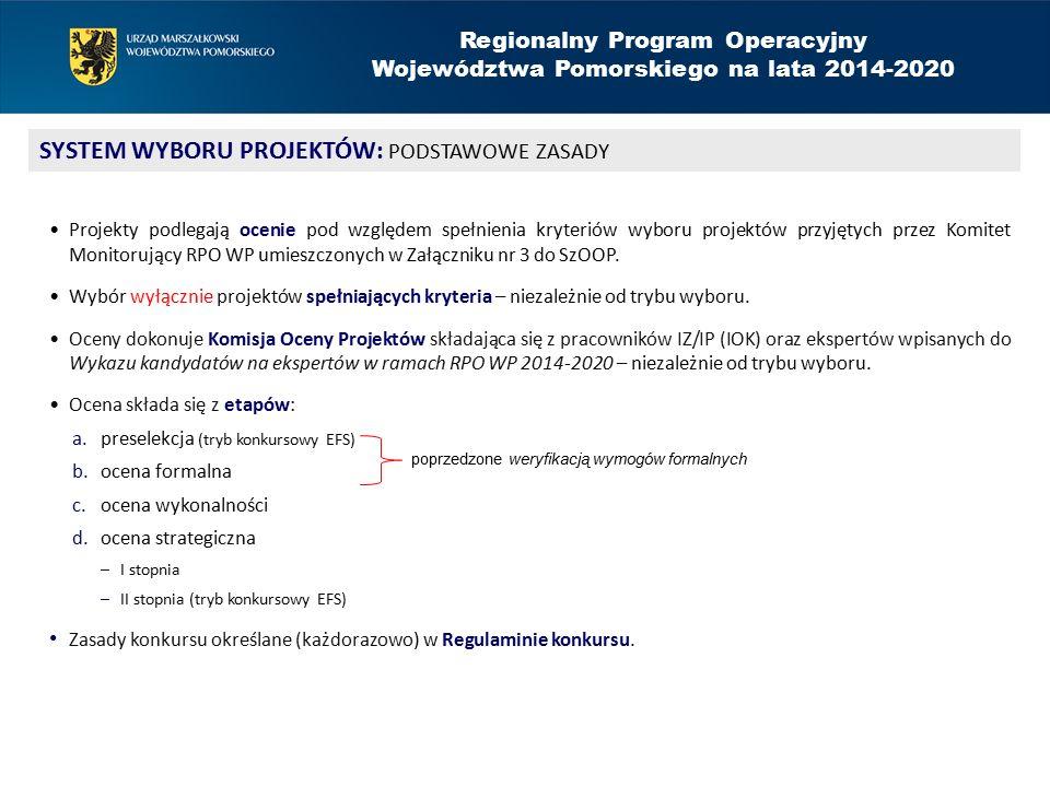 Zakres informacji w Strategii LGR/LGD w odniesieniu do RPO WP 2014-2020 Działanie 8.4.