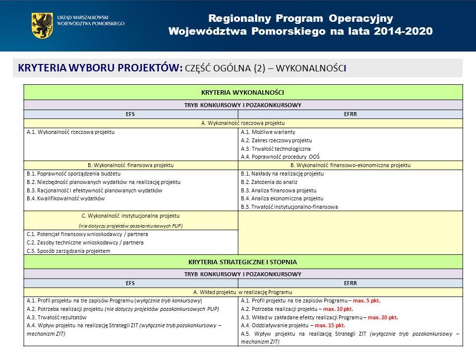 Regionalny Program Operacyjny Województwa Pomorskiego na lata 2014-2020 KRYTERIA WYBORU PROJEKTÓW: CZĘŚĆ OGÓLNA (2) – WYKONALNOŚCI KRYTERIA WYKONALNOŚCI TRYB KONKURSOWY I POZAKONKURSOWY EFSEFRR A.
