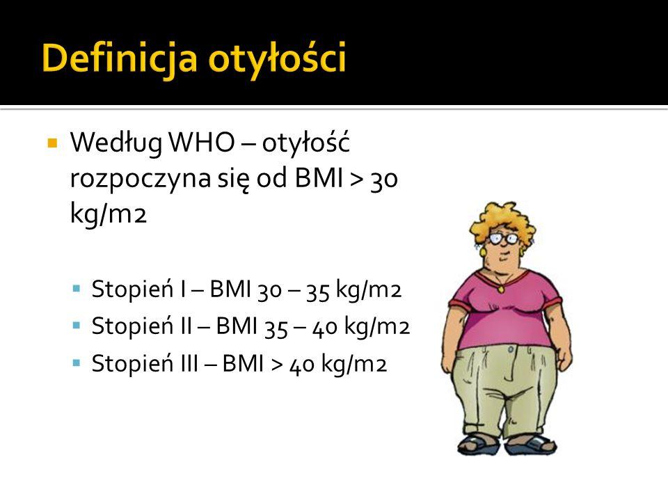  Według WHO – otyłość rozpoczyna się od BMI > 30 kg/m2  Stopień I – BMI 30 – 35 kg/m2  Stopień II – BMI 35 – 40 kg/m2  Stopień III – BMI > 40 kg/m2