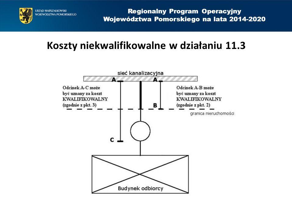 Regionalny Program Operacyjny Województwa Pomorskiego na lata 2014-2020 Koszty niekwalifikowalne w działaniu 11.3