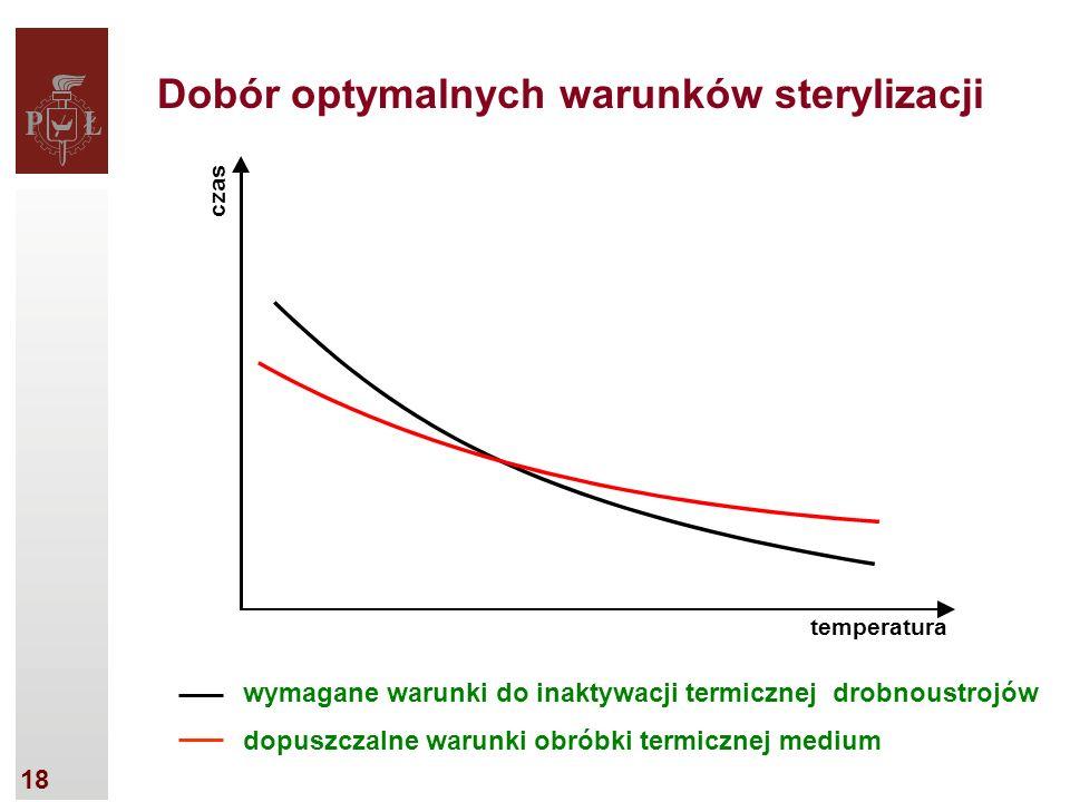 18 wymagane warunki do inaktywacji termicznej drobnoustrojów dopuszczalne warunki obróbki termicznej medium Dobór optymalnych warunków sterylizacji temperatura czas