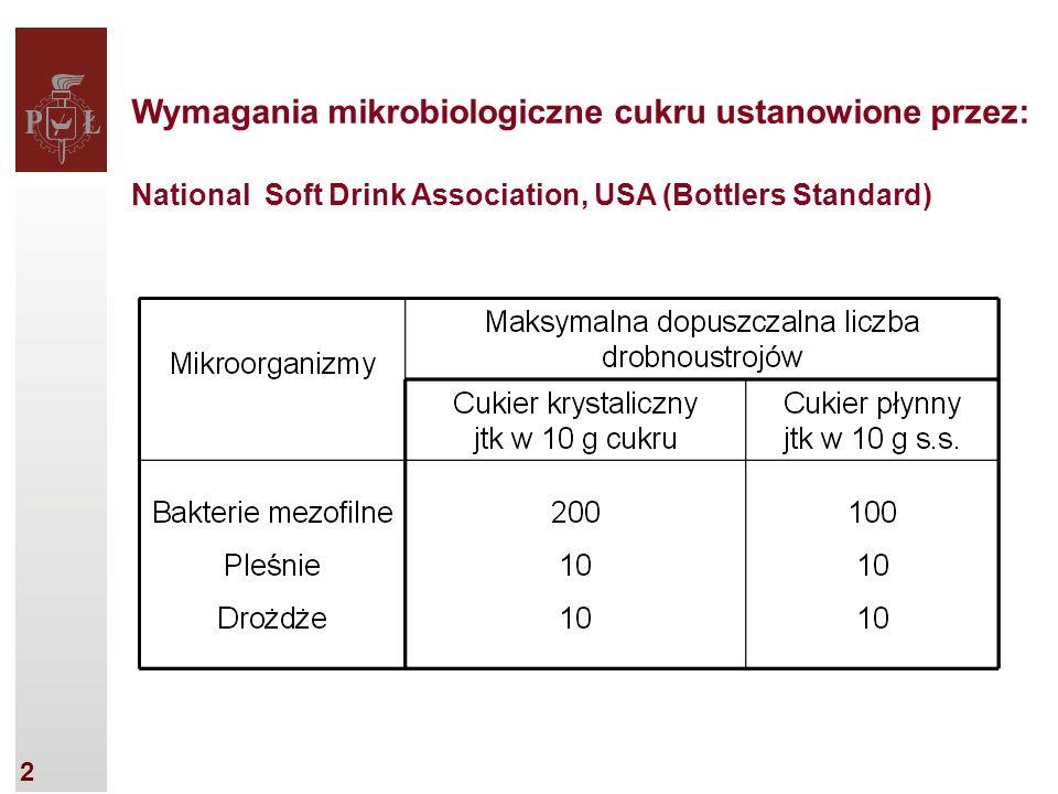 3 Wymagania mikrobiologiczne cukru ustanowione przez: National Soft Drink Association, USA (Bottlers Standard)