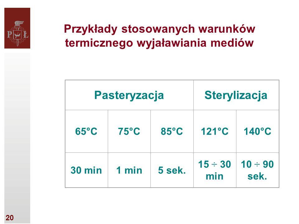 20 Przykłady stosowanych warunków termicznego wyjaławiania mediów PasteryzacjaSterylizacja 65°C75°C85°C121°C140°C 30 min1 min5 sek.