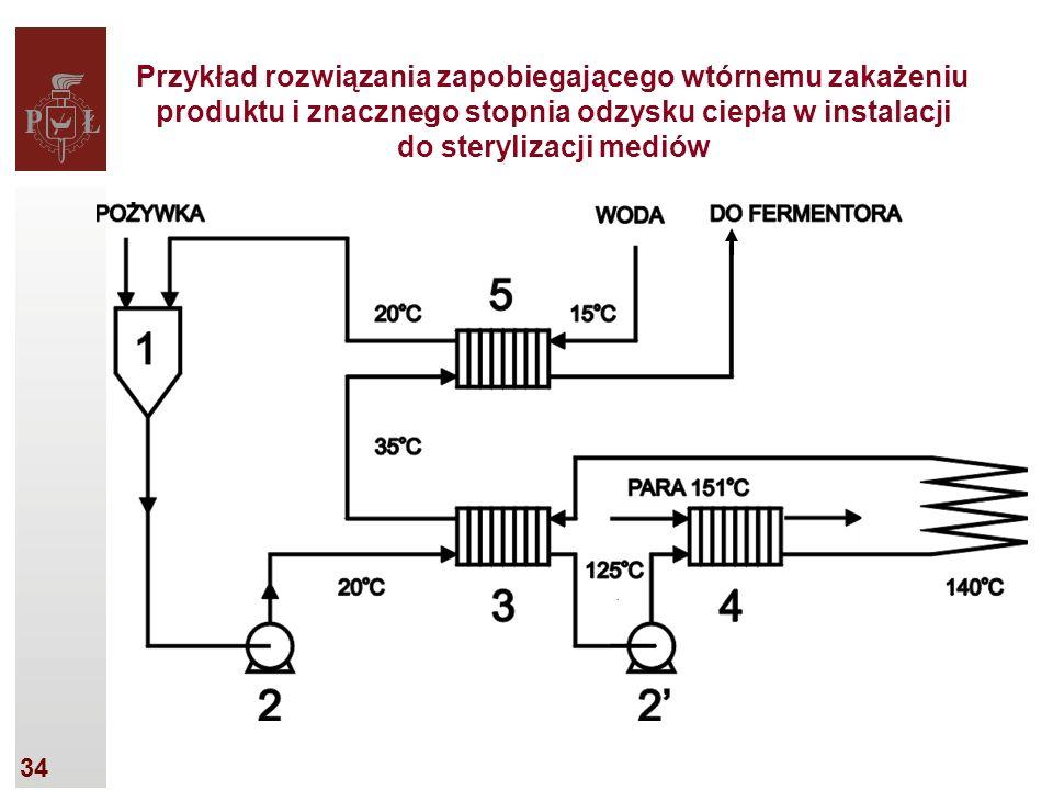 34 Przykład rozwiązania zapobiegającego wtórnemu zakażeniu produktu i znacznego stopnia odzysku ciepła w instalacji do sterylizacji mediów