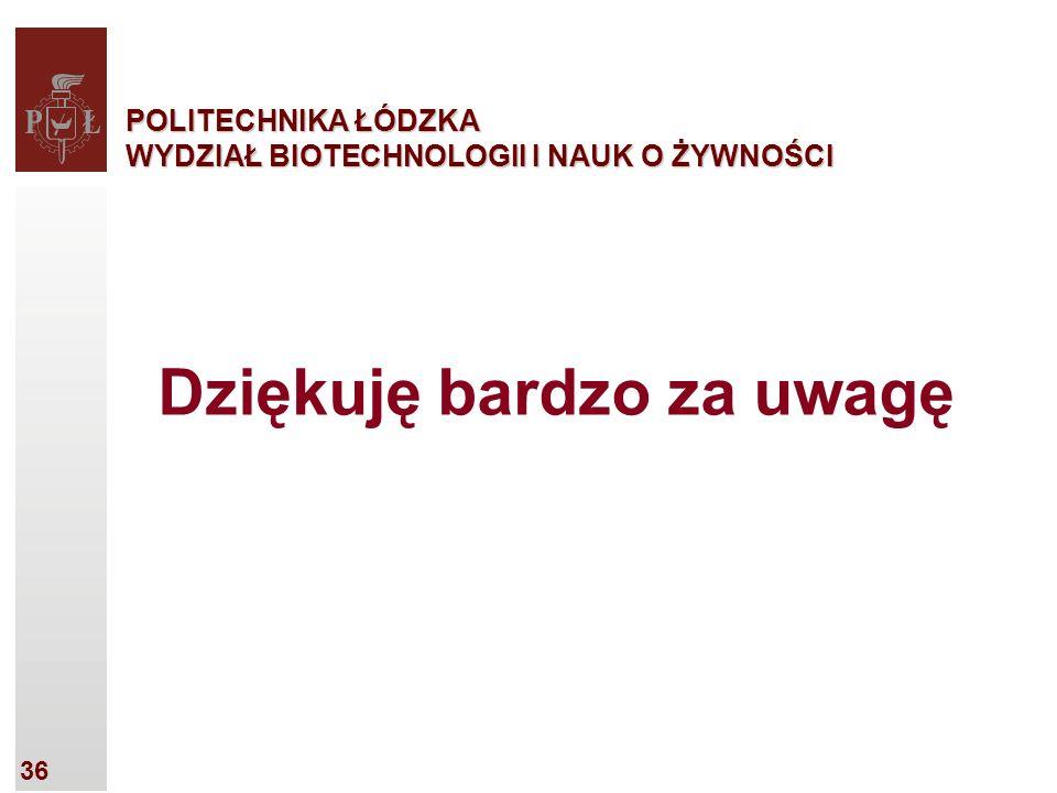 36 POLITECHNIKA ŁÓDZKA WYDZIAŁ BIOTECHNOLOGII I NAUK O ŻYWNOŚCI Dziękuję bardzo za uwagę