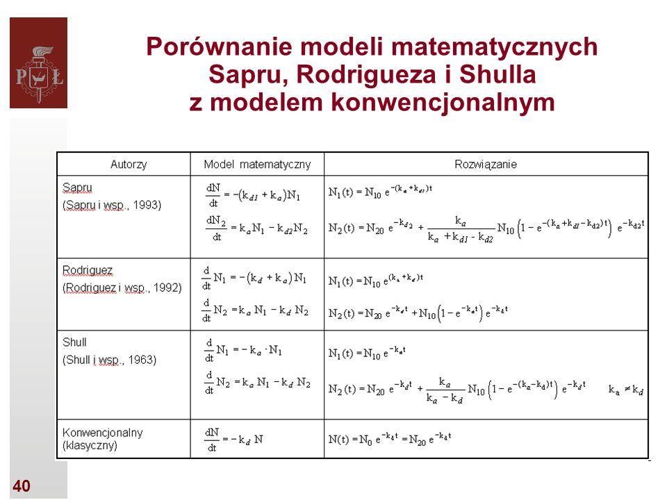 40 Porównanie modeli matematycznych Sapru, Rodrigueza i Shulla z modelem konwencjonalnym