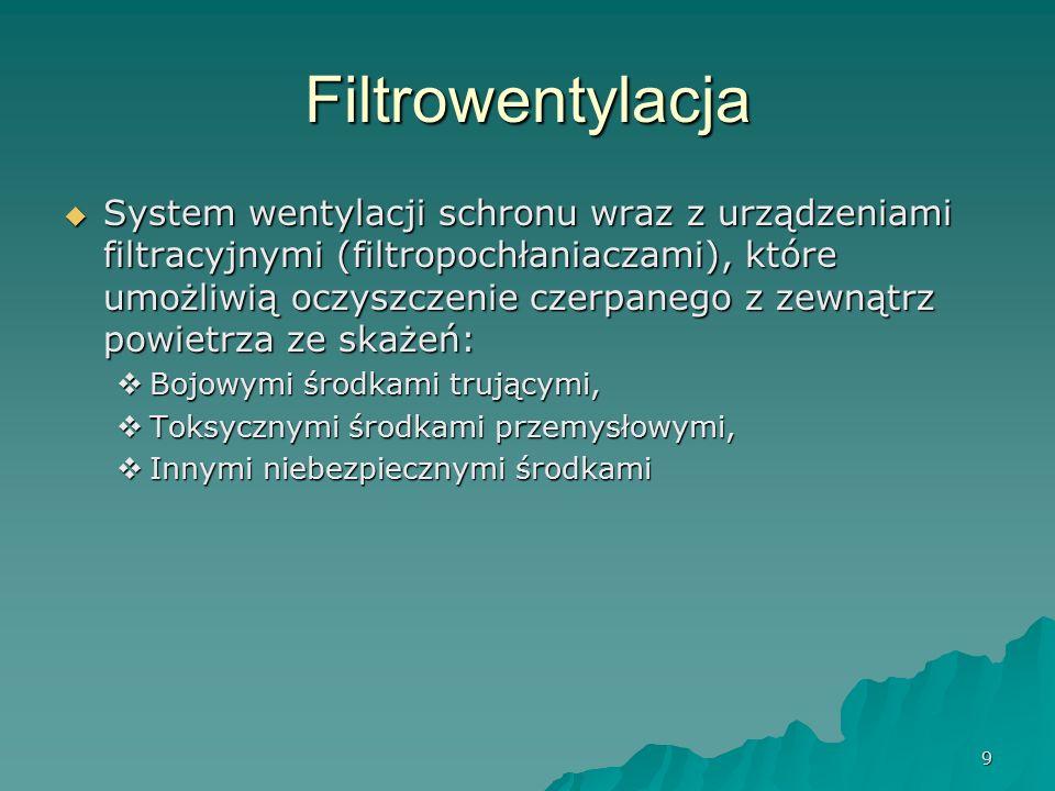 9 Filtrowentylacja  System wentylacji schronu wraz z urządzeniami filtracyjnymi (filtropochłaniaczami), które umożliwią oczyszczenie czerpanego z zewnątrz powietrza ze skażeń:  Bojowymi środkami trującymi,  Toksycznymi środkami przemysłowymi,  Innymi niebezpiecznymi środkami