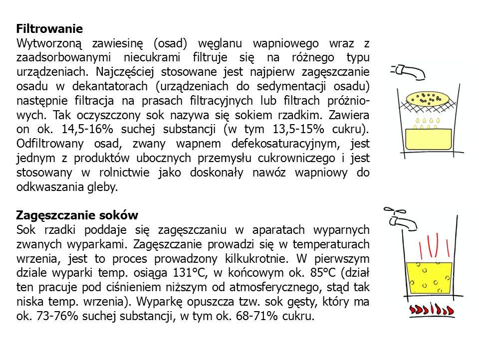 Filtrowanie Wytworzoną zawiesinę (osad) węglanu wapniowego wraz z zaadsorbowanymi niecukrami filtruje się na różnego typu urządzeniach. Najczęściej st