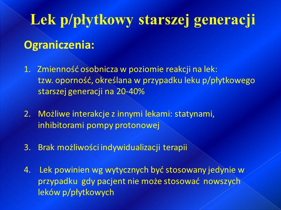 Lek p/płytkowy starszej generacji Ograniczenia: 1.