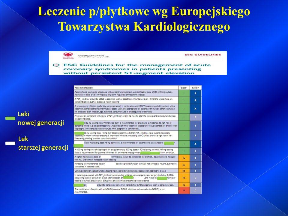 Leczenie p/płytkowe wg Europejskiego Towarzystwa Kardiologicznego Lek starszej generacji Leki nowej generacji
