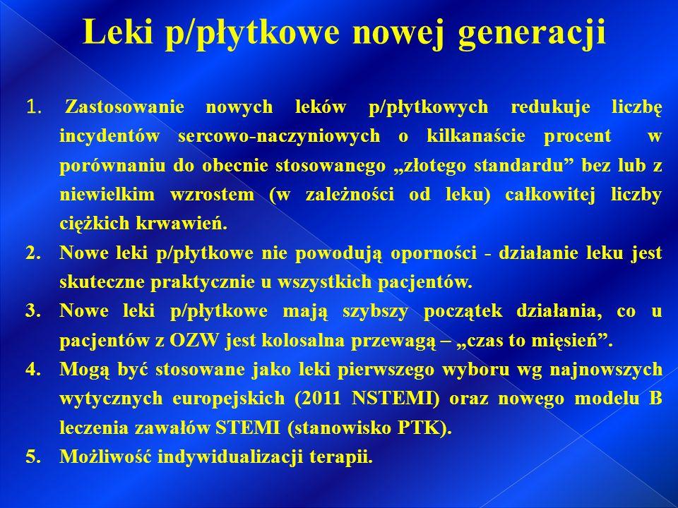 Leki p/płytkowe nowej generacji 1.