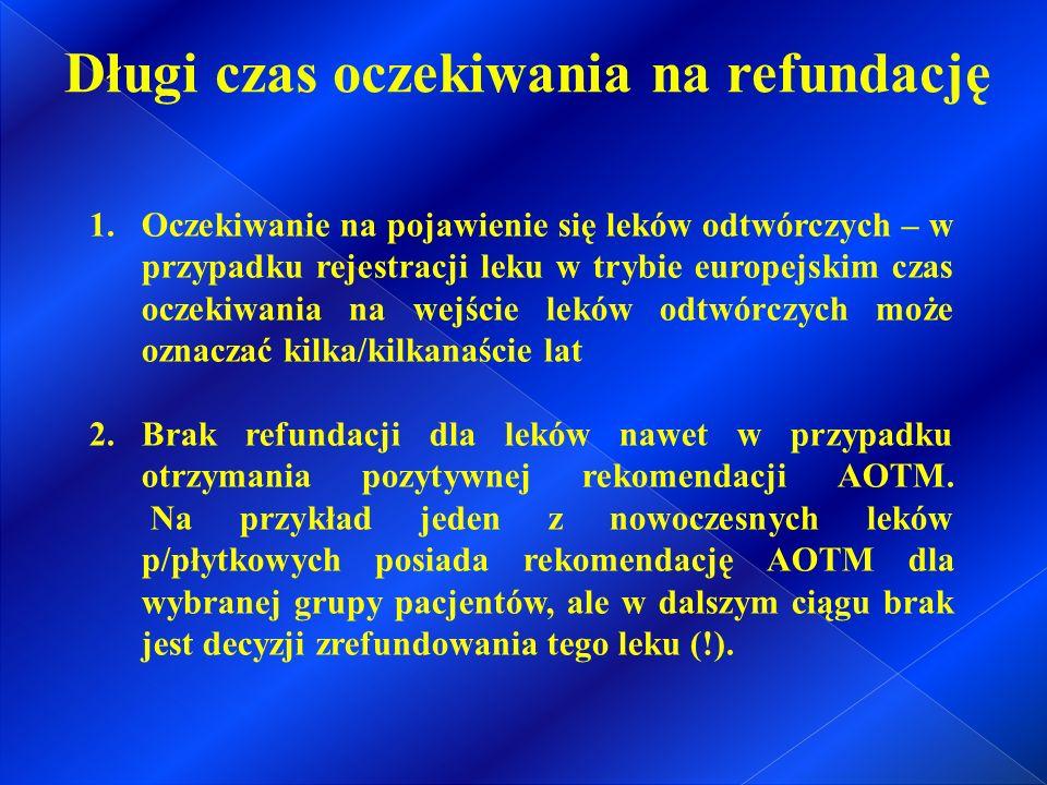 Długi czas oczekiwania na refundację 1.Oczekiwanie na pojawienie się leków odtwórczych – w przypadku rejestracji leku w trybie europejskim czas oczekiwania na wejście leków odtwórczych może oznaczać kilka/kilkanaście lat 2.Brak refundacji dla leków nawet w przypadku otrzymania pozytywnej rekomendacji AOTM.