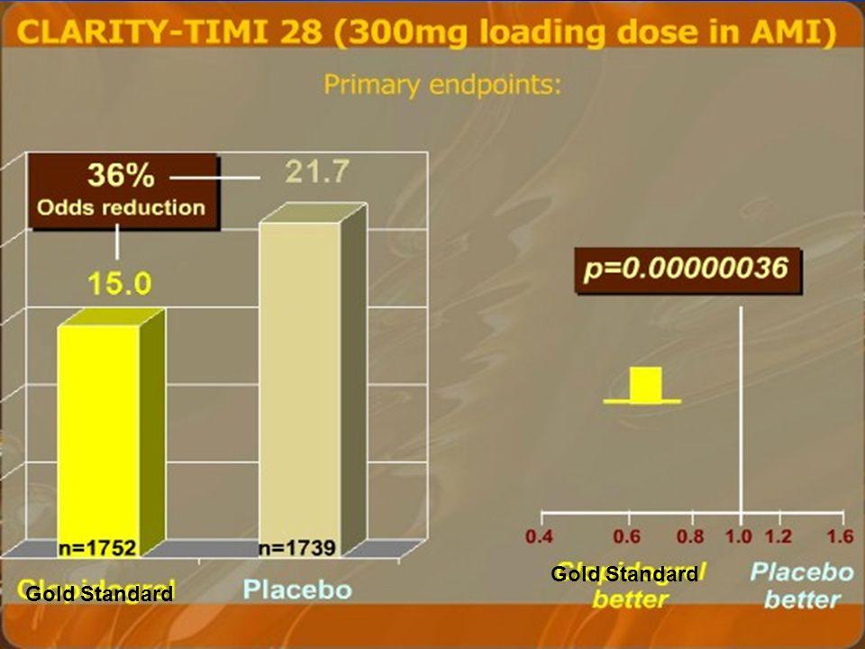 JAMA.JAMA.2008 Feb 6;299(5):532-9.