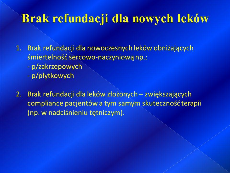 Przykład: leczenie p/płytkowe po OZW STEMI NSTEMI UA TnT (+/-) ng/ml