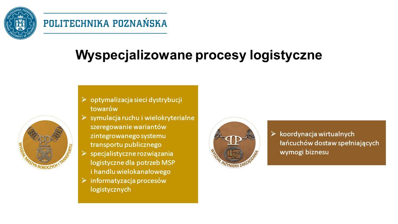 Wyspecjalizowane procesy logistyczne  koordynacja wirtualnych łańcuchów dostaw spełniających wymogi biznesu  optymalizacja sieci dystrybucji towarów  symulacja ruchu i wielokryterialne szeregowanie wariantów zintegrowanego systemu transportu publicznego  specjalistyczne rozwiązania logistyczne dla potrzeb MSP i handlu wielokanałowego  informatyzacja procesów logistycznych