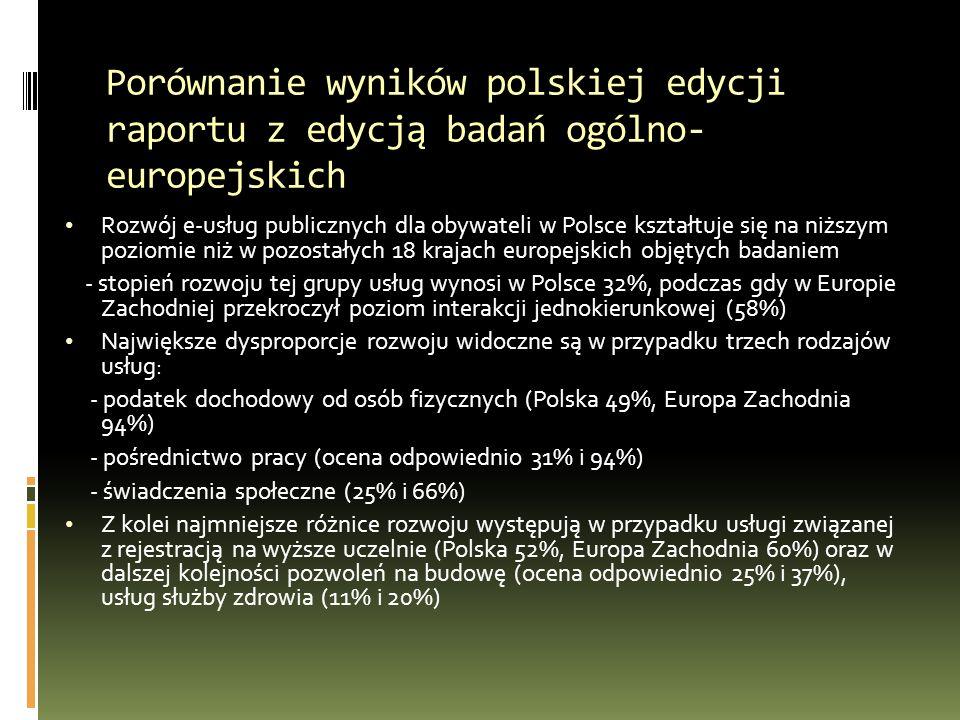 Porównanie wyników polskiej edycji raportu z edycją badań ogólno- europejskich Rozwój e-usług publicznych dla obywateli w Polsce kształtuje się na niższym poziomie niż w pozostałych 18 krajach europejskich objętych badaniem - stopień rozwoju tej grupy usług wynosi w Polsce 32%, podczas gdy w Europie Zachodniej przekroczył poziom interakcji jednokierunkowej (58%) Największe dysproporcje rozwoju widoczne są w przypadku trzech rodzajów usług: - podatek dochodowy od osób fizycznych (Polska 49%, Europa Zachodnia 94%) - pośrednictwo pracy (ocena odpowiednio 31% i 94%) - świadczenia społeczne (25% i 66%) Z kolei najmniejsze różnice rozwoju występują w przypadku usługi związanej z rejestracją na wyższe uczelnie (Polska 52%, Europa Zachodnia 60%) oraz w dalszej kolejności pozwoleń na budowę (ocena odpowiednio 25% i 37%), usług służby zdrowia (11% i 20%)
