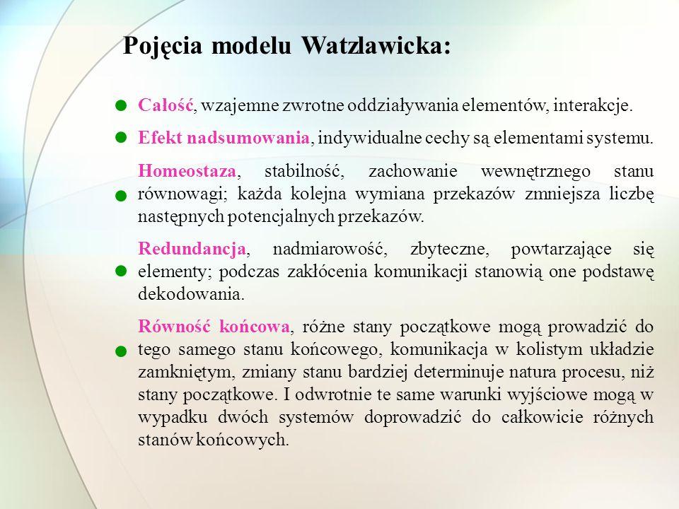 Pojęcia modelu Watzlawicka: Całość, wzajemne zwrotne oddziaływania elementów, interakcje.