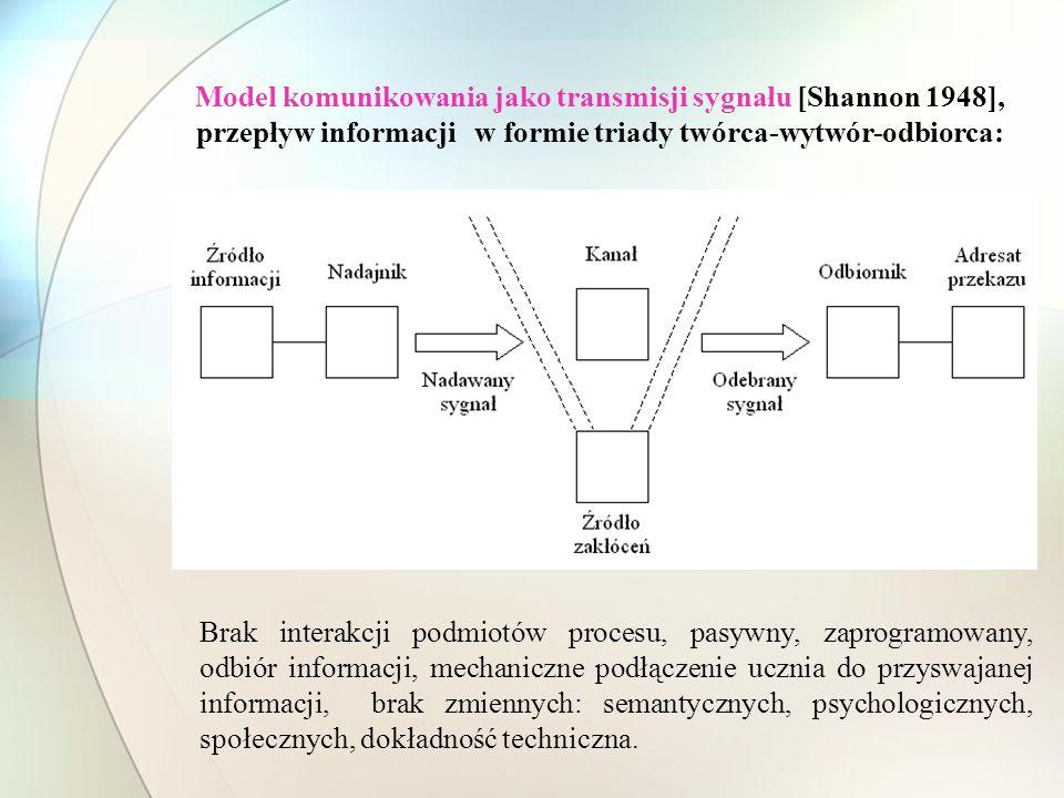 Model komunikowania jako transmisji sygnału [Shannon 1948], przepływ informacji w formie triady twórca-wytwór-odbiorca: Brak interakcji podmiotów procesu, pasywny, zaprogramowany, odbiór informacji, mechaniczne podłączenie ucznia do przyswajanej informacji, brak zmiennych: semantycznych, psychologicznych, społecznych, dokładność techniczna.