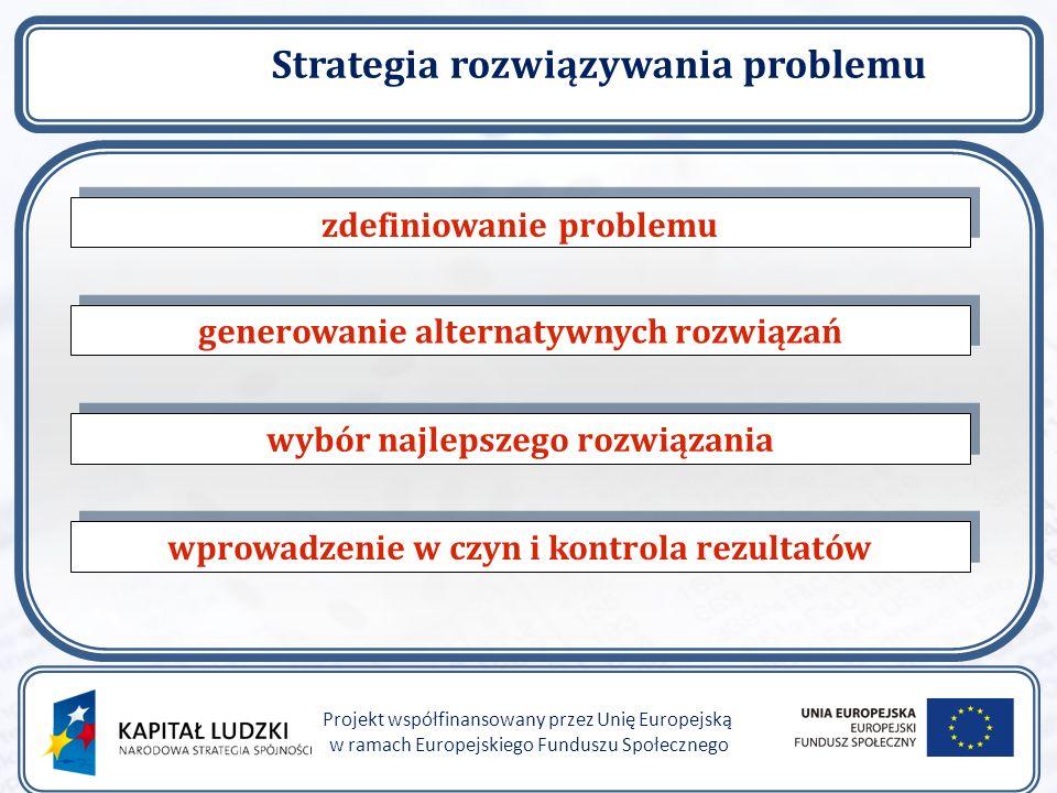 Strategia rozwiązywania problemu Projekt współfinansowany przez Unię Europejską w ramach Europejskiego Funduszu Społecznego zdefiniowanie problemu generowanie alternatywnych rozwiązań wybór najlepszego rozwiązania wprowadzenie w czyn i kontrola rezultatów